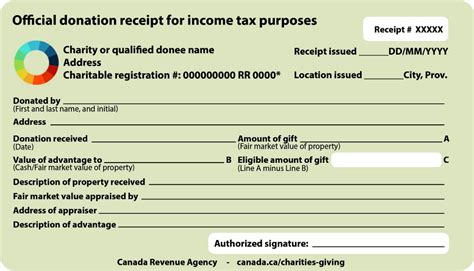 charitable receipt template canada sle official donation receipts canada ca