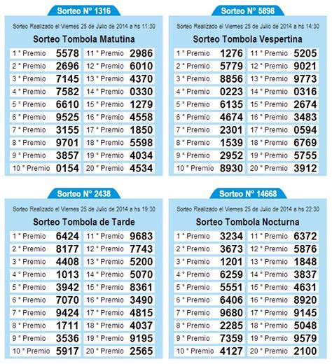 viernes 25 de julio de 2014 resultados de la quiniela de tucum 225 n del viernes 25 de