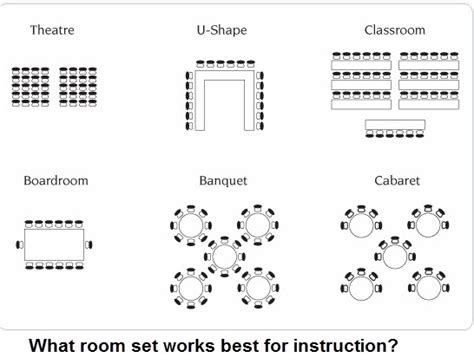 workshop room layout trainer s notebook the feng shui of good teaching and