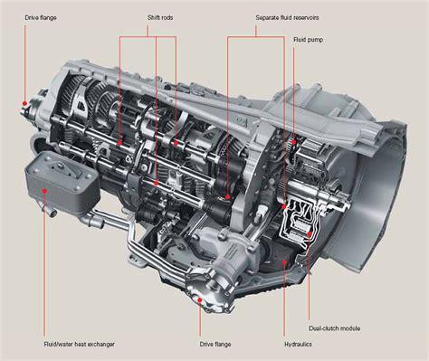 Dual Clutch dual clutch transmission