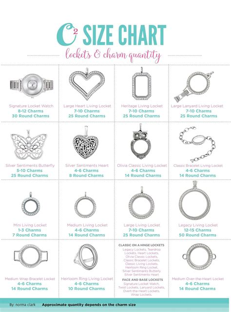 Origami Owl Large Locket Size - origami owl size chart origami owl living lockets how
