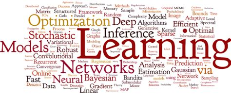 Text Mining Research Papers 2015 by Text Mining Machine Learning Research Papers With Matlab 187 Loren On The Of Matlab