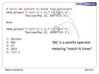 pattern matching operator swift software carpentry