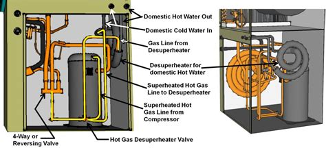 geothermal heat geothermal what is a ground source