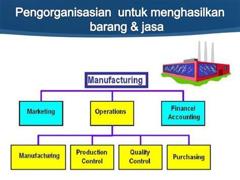 Strategi Layout Dalam Manajemen Operasional | operasi dan produktivitas manajemen operasi