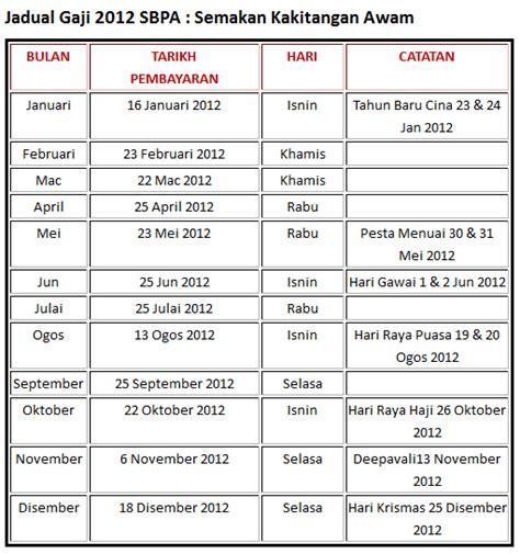 lhdn jadual cukai pendapatan 2013 calendar jadual pelepasan cukai 2011 2012 2013 jadual peperiksaan