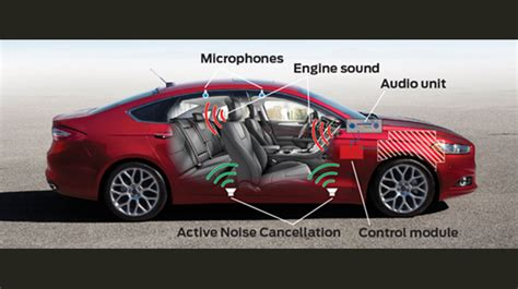 active noise control in next gen automobiles 171 embedded accelerometers used to create active noise cancellation