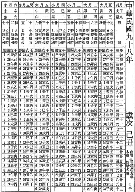 What Calendar Do They Use In China How To Read 10 Thousand Lunar Calendar