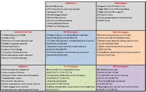 qspm matrix template w17 ak qspm analysis for boom model at vas system