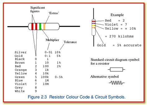 kode warna resistor 10k ohm nilai resistor 10k 28 images gaptex simulasi dasar mikrokontroler dengan proteus 7 7 sp2