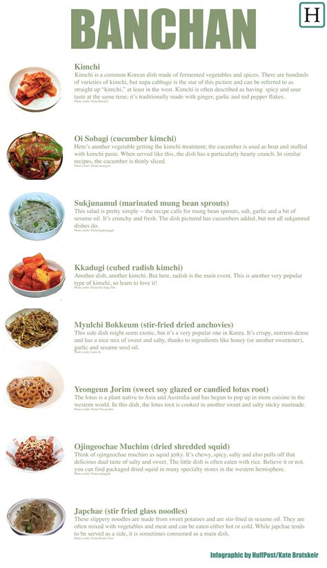 list of dishes news a guide to banchan those delicious side