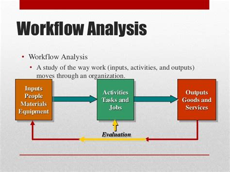 workflow analysis definition weekend analysis with competency based