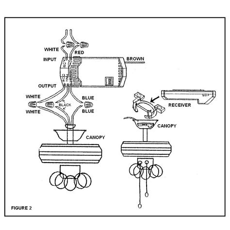 type 2 ceiling fan wiring diagram ceiling