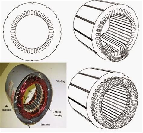 3 phase induction motor stator winding introduction to three phase and single phase induction motors motor operation and circuits