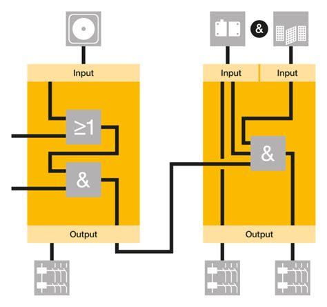 par car starter wiring diagram par car schematic wiring