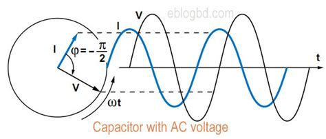 difference between capacitor in ac and dc capacitor with dc ac voltage what are the difference