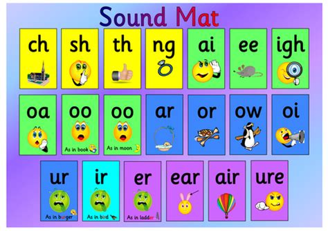 phase 2 3 sound mat sound mat phase 2 and 3 phonemes by hcjohnson teaching