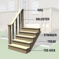 How to build deck stairs with a step rail and stringer parts diagram