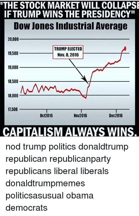 Stock Market Meme - 25 best memes about dow jones industrial average dow
