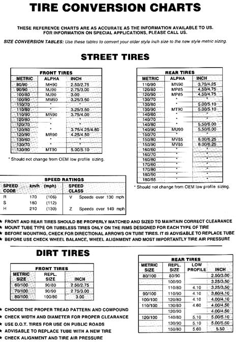 Bicycle Tire Conversion Chart