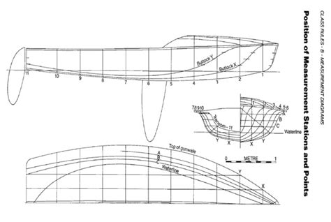 boat hull explained 505 hull shapes and characteristics cruising and racing