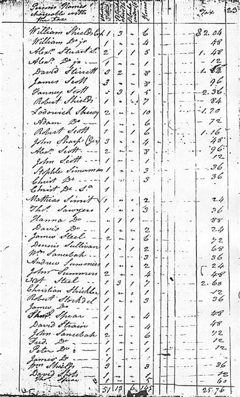 Pennsylvania Marriage Records 1800s Documents