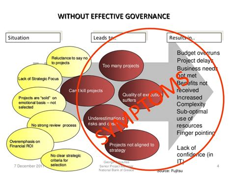 improving school board effectiveness a balanced governance approach books from value governance to benefits realization in a