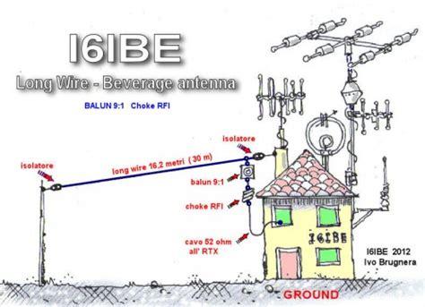 transformer impedance uk 100k 50mhz rtl sdr supporting antenna 9 1 impedance transformer balun bnc ebay