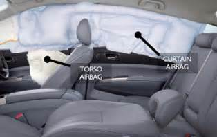 Head Curtain Airbags Side Airbags Safer Vehicles Staying Safe Nsw Centre