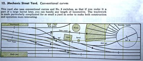 Model Railroad Shelf Track Plans by 1000 Images About Trackplans On Track Ho Scale And Rice
