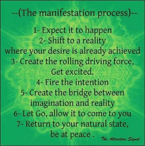 of manifestation how to manifest anything with the power of your mind manifest money manifest of attraction positive thinking books quantum physics spirituality quotes quotesgram