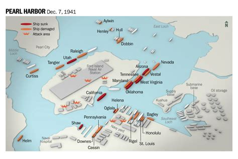 timeline of pearl harbor attack what happened on dec 7