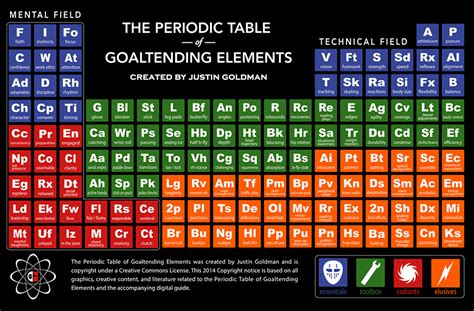 printable periodic table 2014 smart wiki today search results for periodic table cards printable