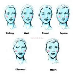 face shape quiz identify the face shape quiz proprofs quiz