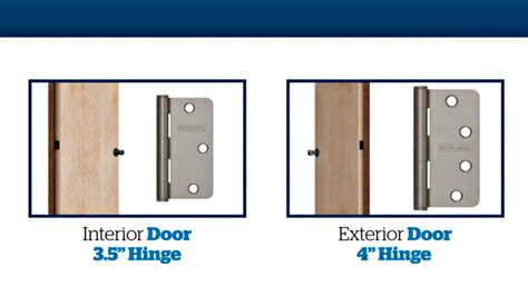 How To Determine Hinge Side Of Door by How To Choose Replacement Hinges