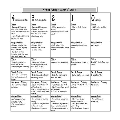 In Class Essay Rubric by 115 Best Images About Rubrics On Writing Rubrics Classroom Ideas And Teaching Writing