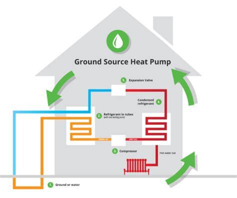 climatemaster evaporator wiring diagram wiring diagram