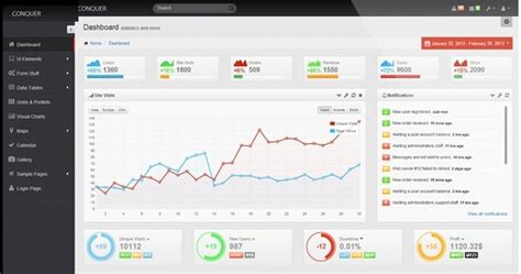 conquer responsive admin dashboard template 46 highly responsive admin templates for your websites