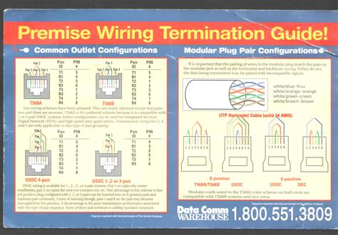 fantastic romex wire color code photos electrical