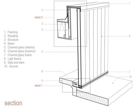 section drawing rules profilit cs mariposa section3d png 545 215 435 detail