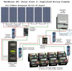 solar power system wiring diagram electrical