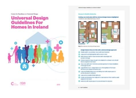 Universal Design Standards For Housing 28 Images Udl Activity Challenge Iteach
