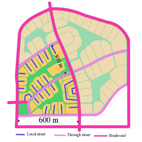 road layout definition street hierarchy wikipedia