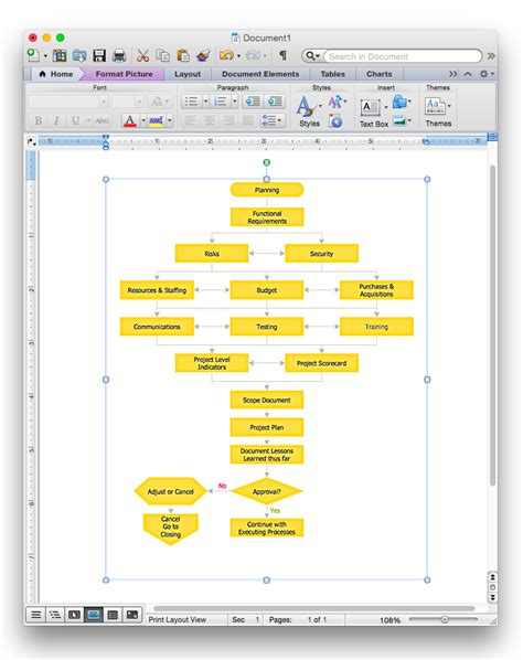 flow chart in ms word awesome how to create flow charts in excel