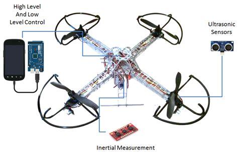 arduino quadcopter tutorial pdf quadcopter timothy boger s engineering blog