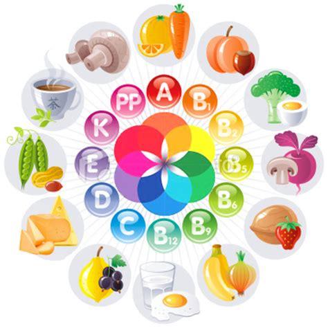 alimentazione naturale motodo efficace per dimagrire preparazione atletica efficace