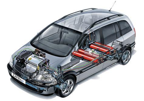 auto alimentazione metano come funziona auto a metano