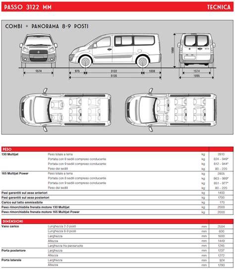 dimensioni interne fiat scudo pastore autoveicoli veicoli commerciali nuovi e usati