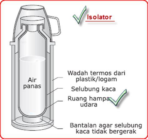 induktor konduktor induktor konduktor isolator 28 images konduktor isolator konduktor dan isolator media