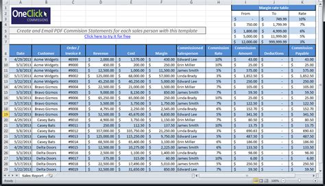 excel templates for payroll sales commission expense
